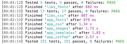 Article-tests-code-mobapi